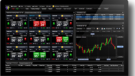 Etrade forex review