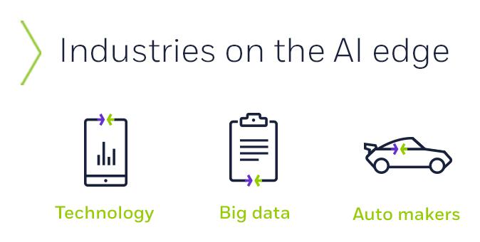 Industries on the AI edge