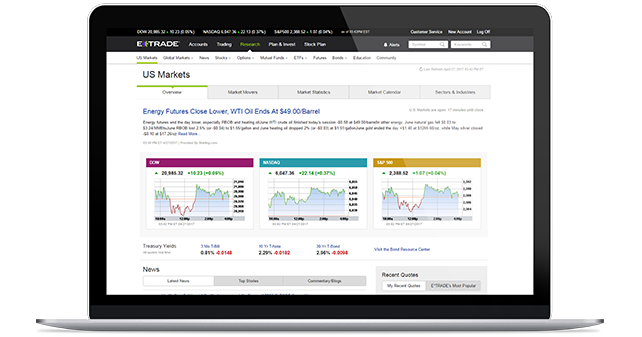 The financial markets at your command - image