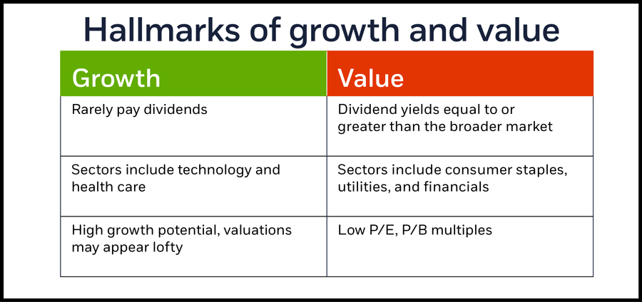 Hallmarks of growth and value