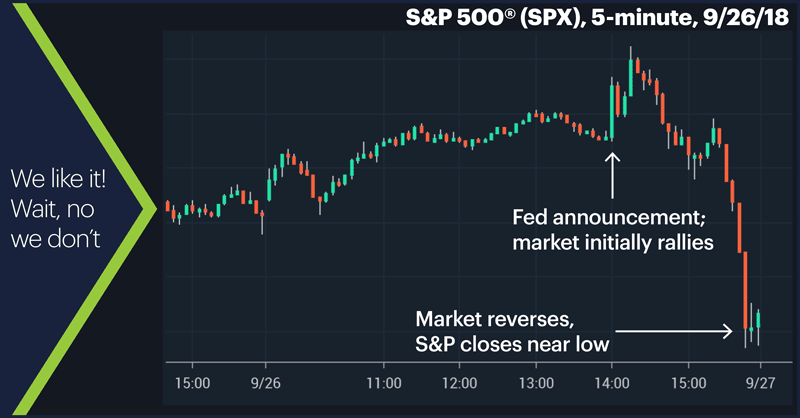 S&P 500 (SPX), 5-minute, 9/26/18. S&P 500 (SPX) 5-minute chart.We like it! Wait, no we don't