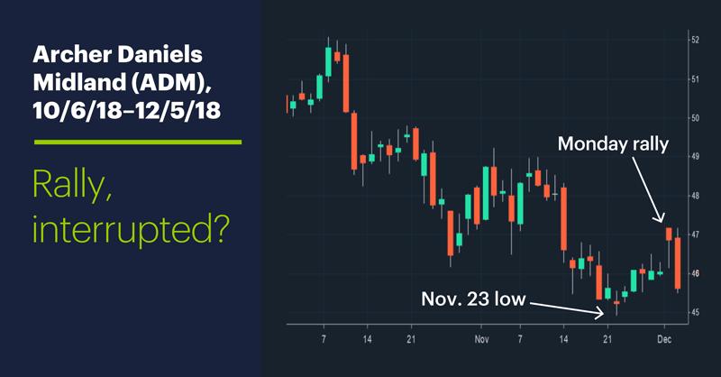 Archer Daniels Midland (ADM), 10/6/18–12/5/18. Archer Daniels Midland (ADM) price chart. Rally, interrupted?
