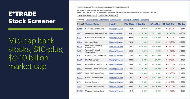 E*TRADE Stock Screener. Mid-cap bank stocks, $10-plus, $2-10 billion market cap.