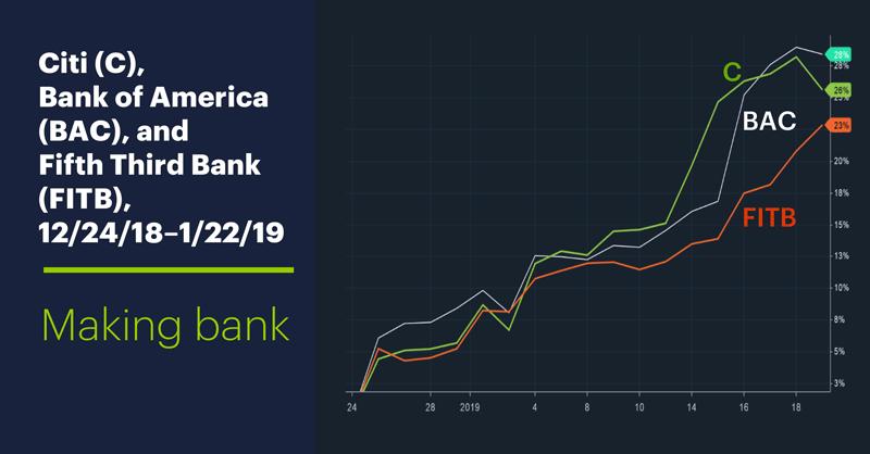 Citi (C), Bank of America (BAC), and Fifth Third Bank (FITB), 12/24/19–1/23/19. Making bank.