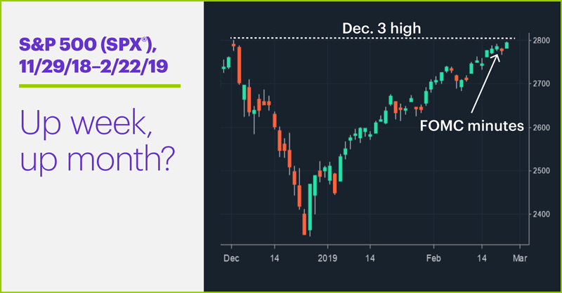 S&P 500 (SPX), 11/29/18–2/22/19. S&P 500 (SPX) price chart. Up week, up month?