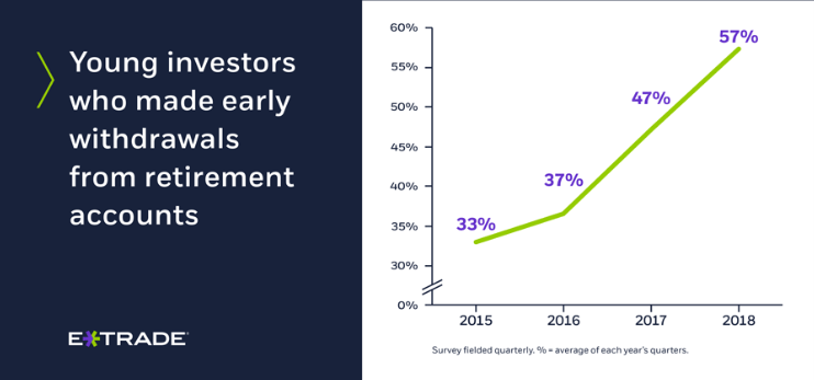 2018 Q4 - Retirement, Investing and Saving thumbnail - image