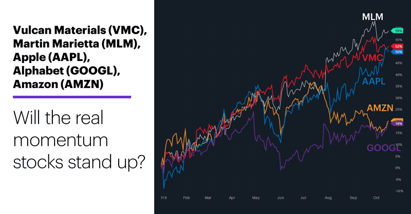 Vulcan Materials (VMC), Martin Marietta (MLM), Apple (AAPL), Alphabet (GOOGL), Amazon (AMZN). Will the real momentum stocks stand up?