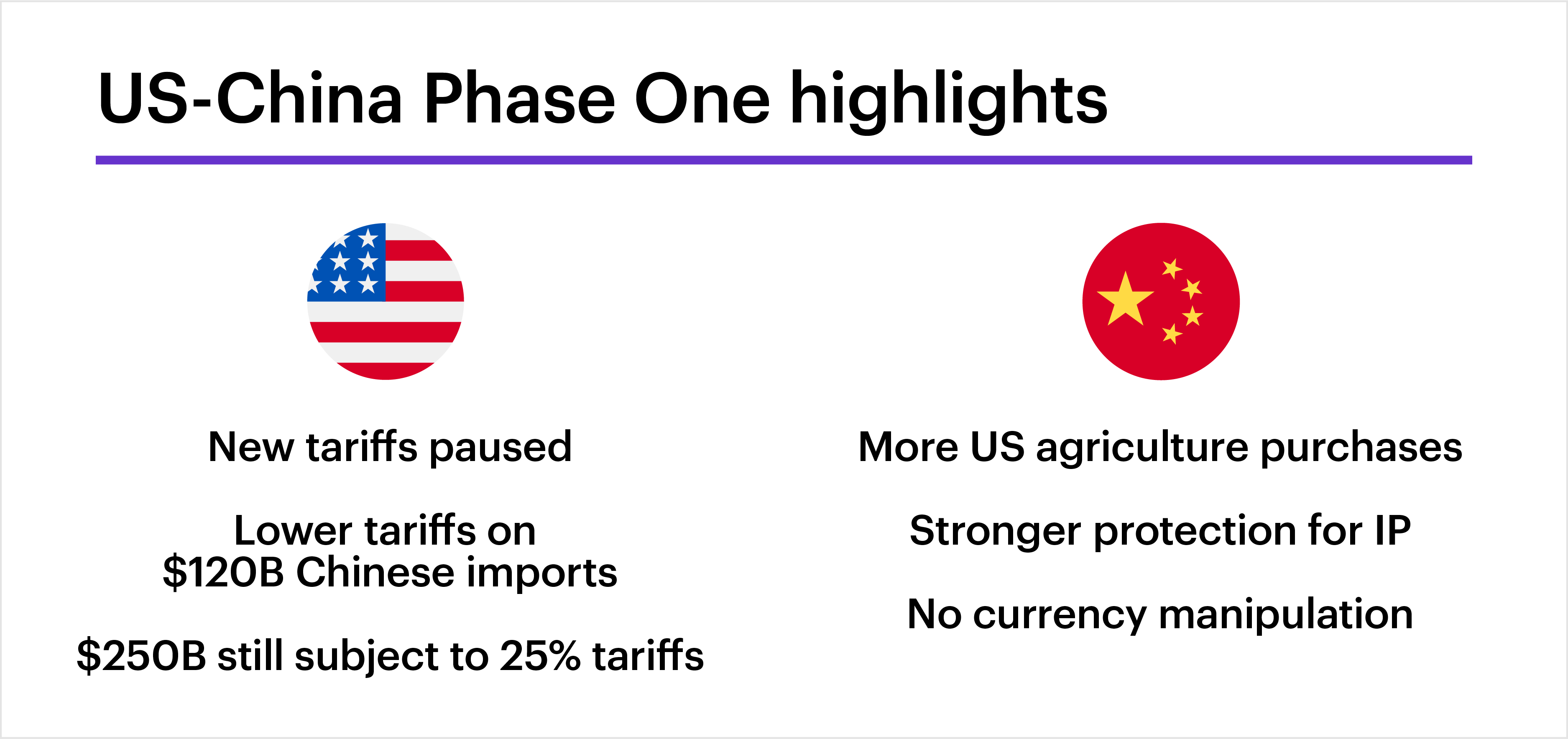 US-China Phase One agreement highlights